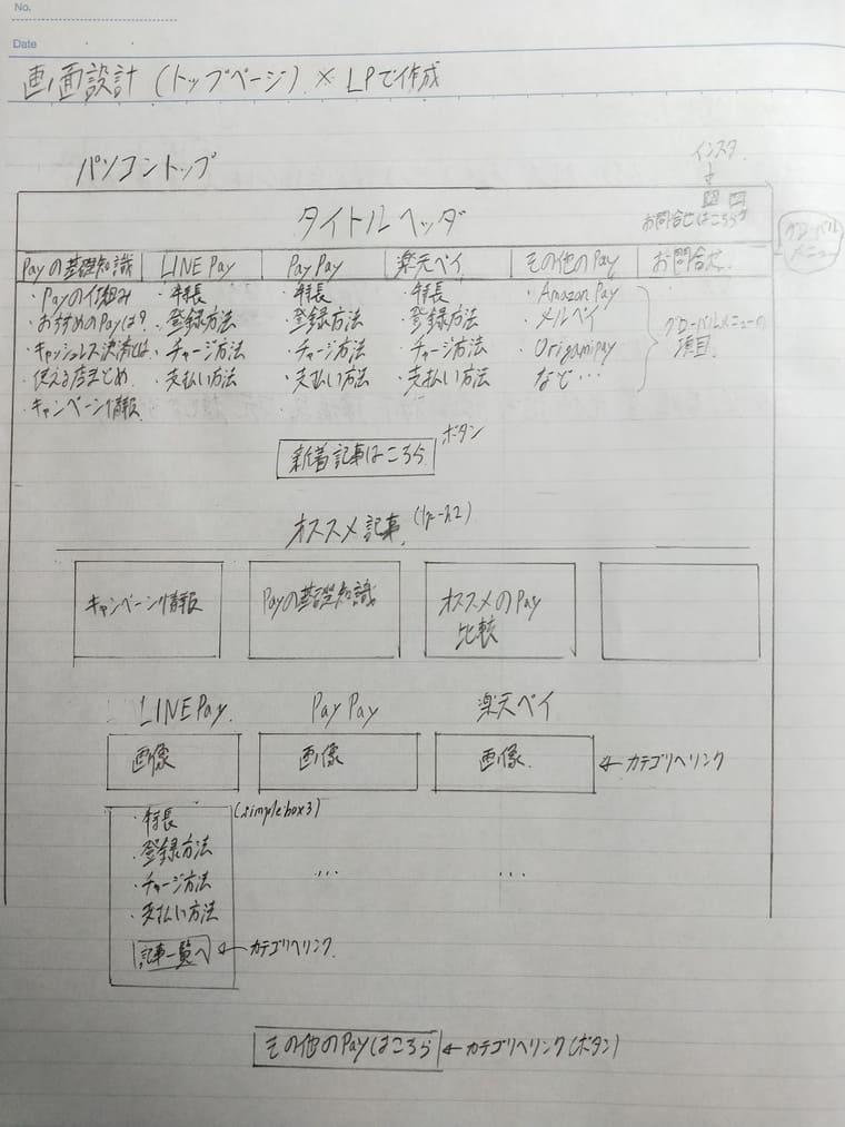 画面設計書(ボツ)