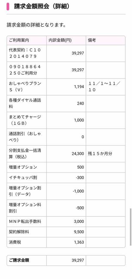 UQモバイル解約月の料金明細