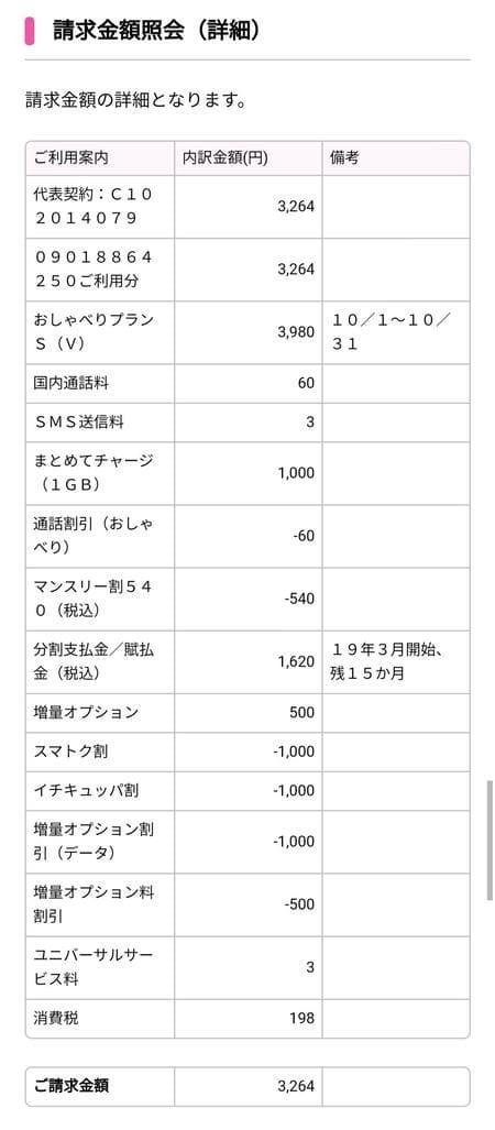 UQモバイルの料金明細