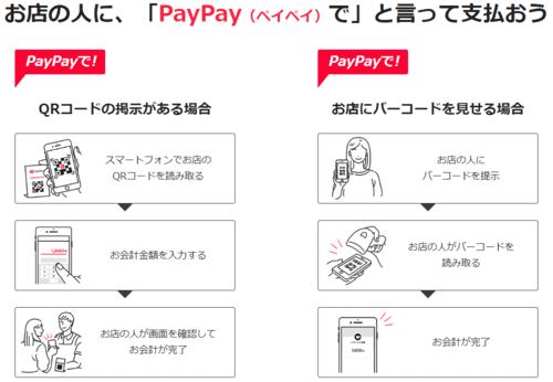 PayPay公式サイト引用画像