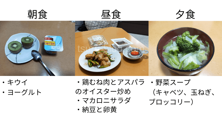月曜断食の食事(2日目)
