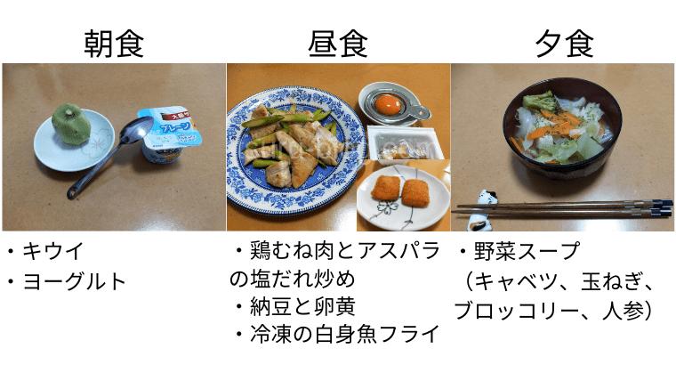 月曜断食の食事(3日目)