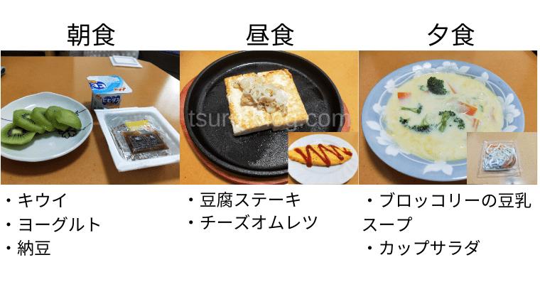 月曜断食の食事(4日目)