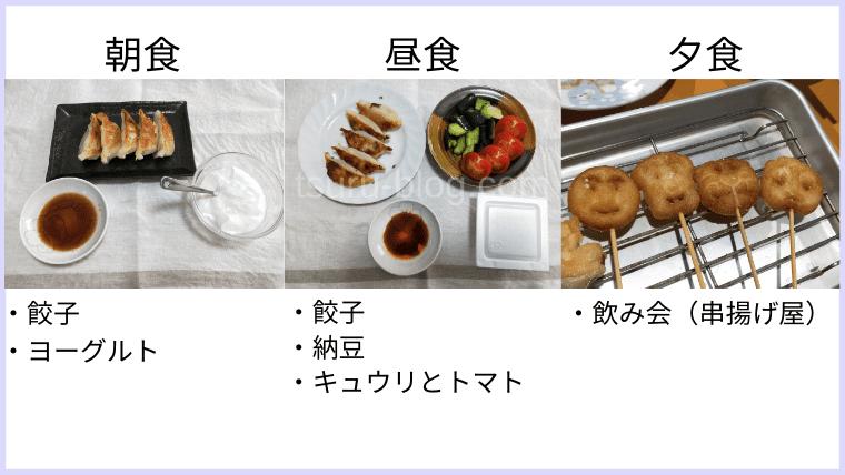 月曜断食の食事(13日目)