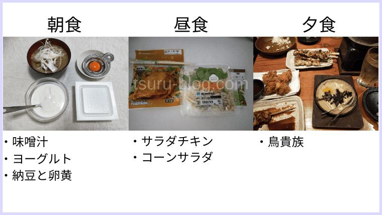 月曜断食の食事(15日目)