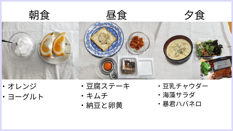 月曜断食の食事(17日目)