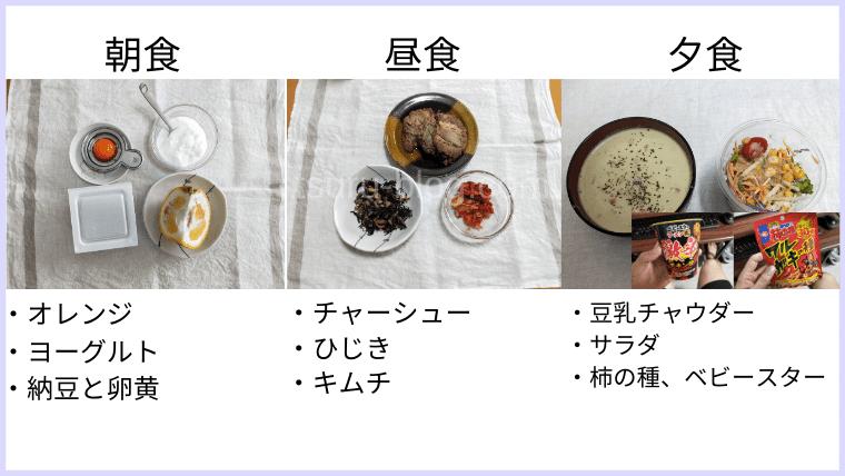 月曜断食の食事(18日目)