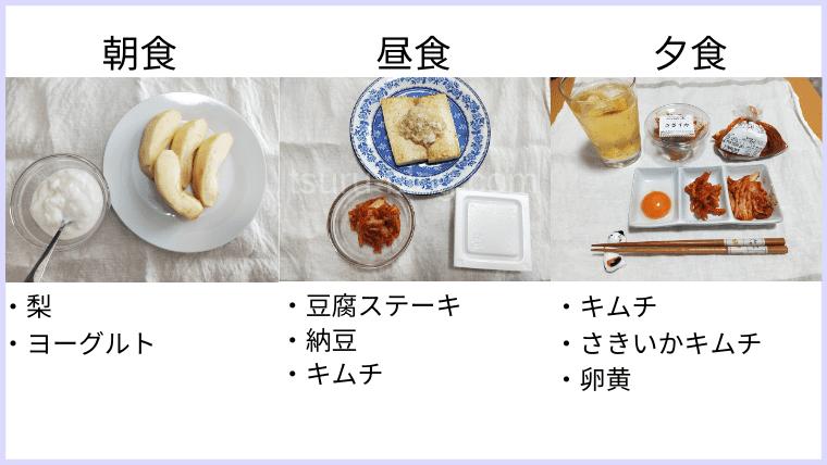 月曜断食の食事(19日目)