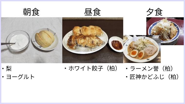 月曜断食の食事(20日目)