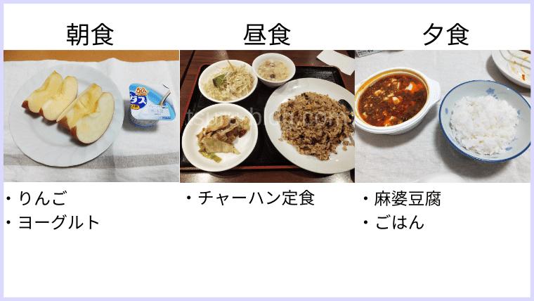月曜断食の食事(21日目)