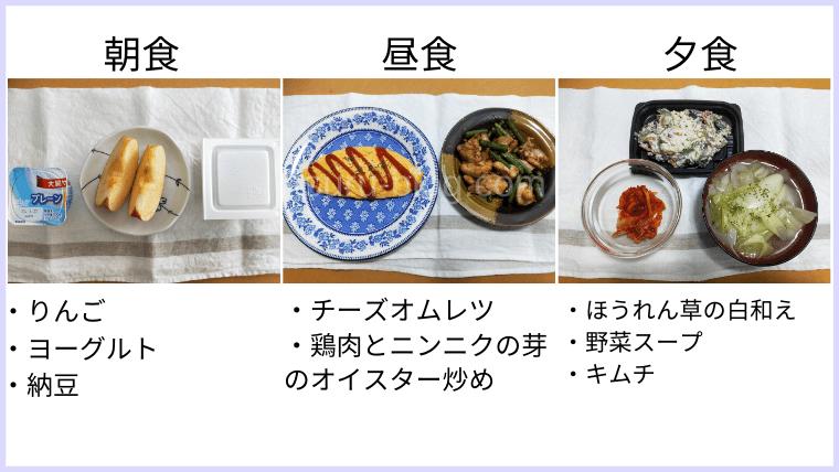 月曜断食の食事(24日目)