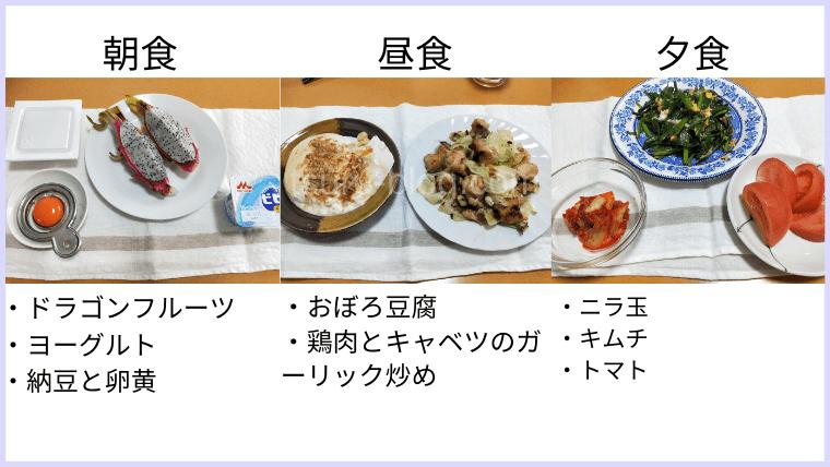月曜断食の食事(25日目)