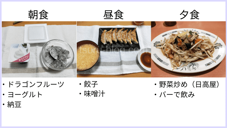 月曜断食の食事(26日目)