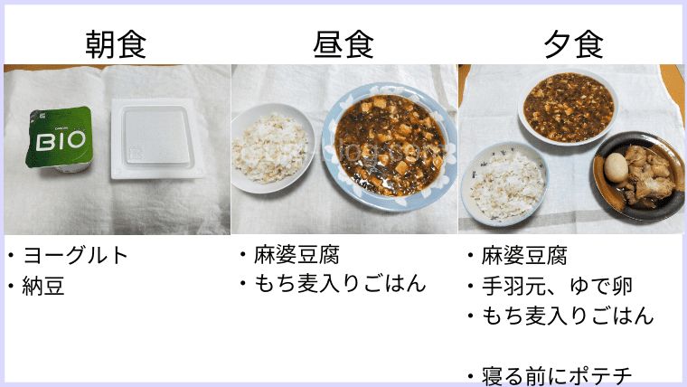 月曜断食の食事(27日目)
