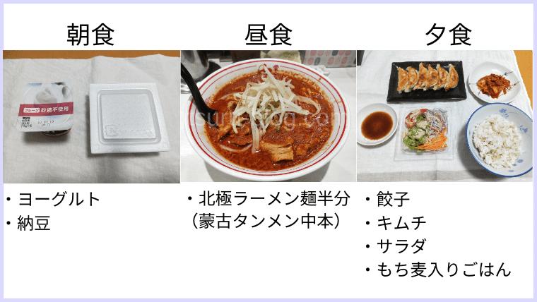 月曜断食の食事(28日目)
