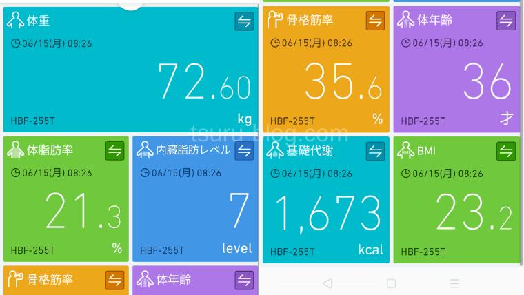 月曜断食3週目の計測値