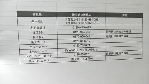 カード管理表
